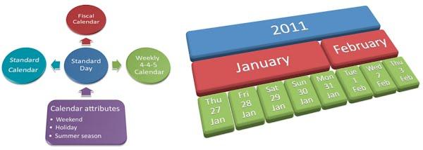 Calendario CorPeuM